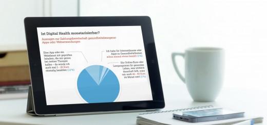 Ist Digital Health monetarisierbar?