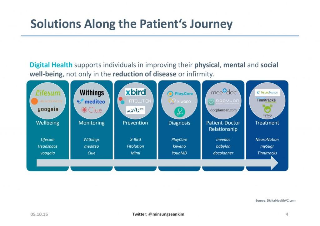 patient-journey-page-001